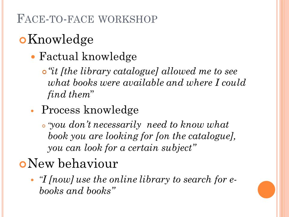 F ACE - TO - FACE WORKSHOP Knowledge Factual knowledge it [the library catalogue] allowed me to see what books were available and where I could find them Process knowledge you dont necessarily need to know what book you are looking for [on the catalogue], you can look for a certain subject New behaviour I [now] use the online library to search for e- books and books