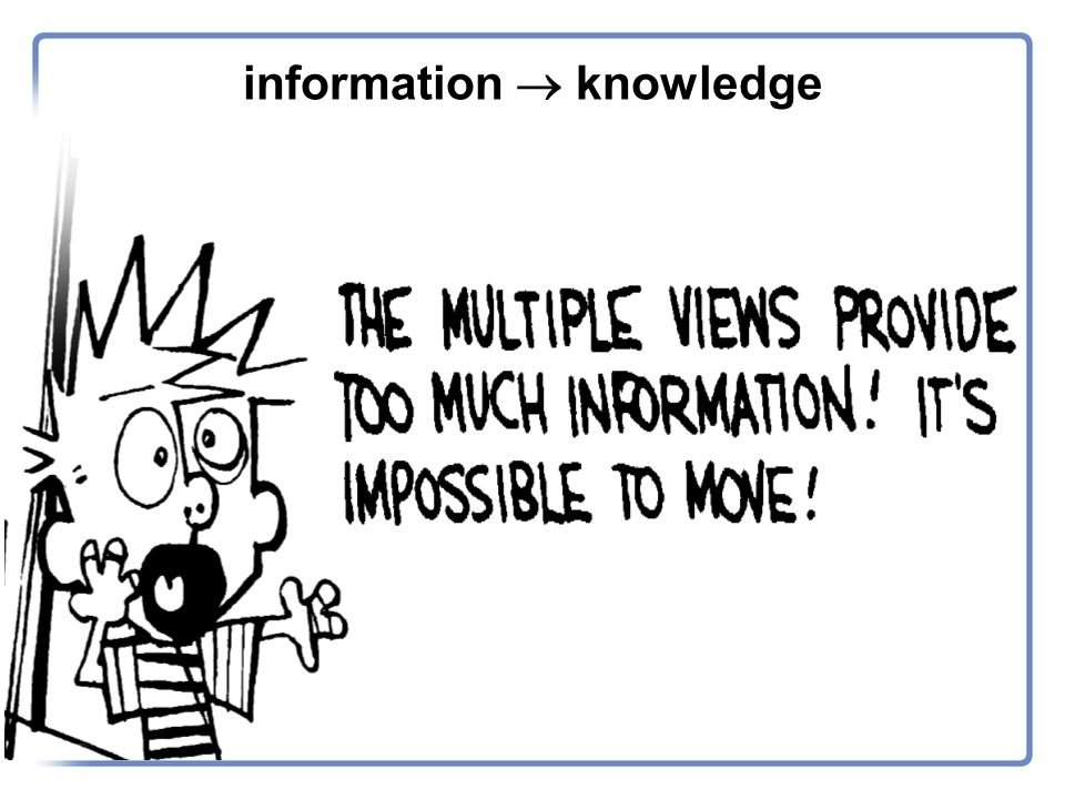 information knowledge