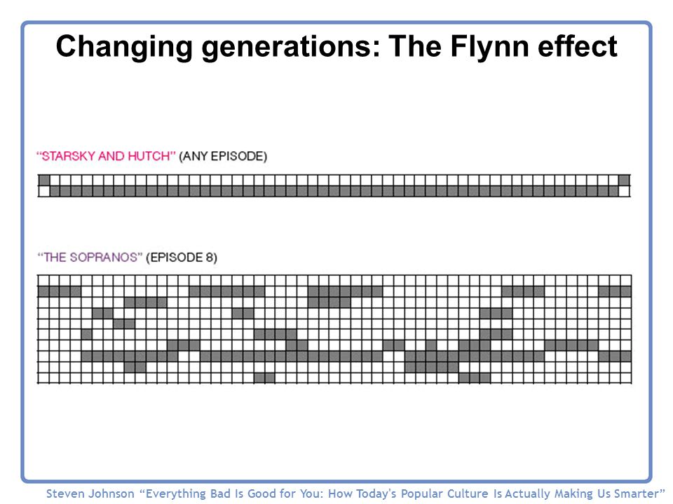 Changing generations: The Flynn effect Steven Johnson Everything Bad Is Good for You: How Today s Popular Culture Is Actually Making Us Smarter