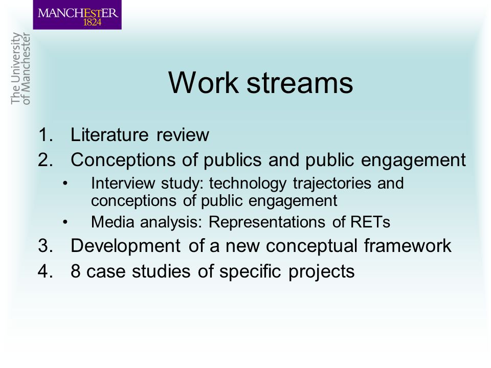 Work streams 1.Literature review 2.Conceptions of publics and public engagement Interview study: technology trajectories and conceptions of public engagement Media analysis: Representations of RETs 3.Development of a new conceptual framework 4.8 case studies of specific projects
