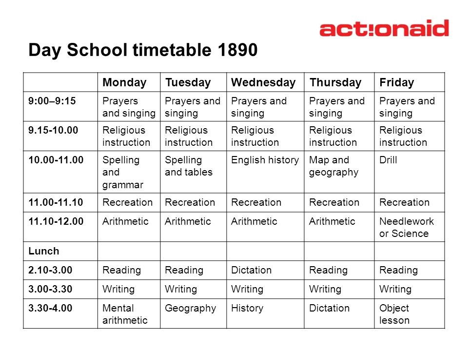 Day School timetable 1890 MondayTuesdayWednesdayThursdayFriday 9:00–9:15Prayers and singing 9.15-10.00Religious instruction 10.00-11.00Spelling and grammar Spelling and tables English historyMap and geography Drill 11.00-11.10Recreation 11.10-12.00Arithmetic Needlework or Science Lunch 2.10-3.00Reading DictationReading 3.00-3.30Writing 3.30-4.00Mental arithmetic GeographyHistoryDictationObject lesson