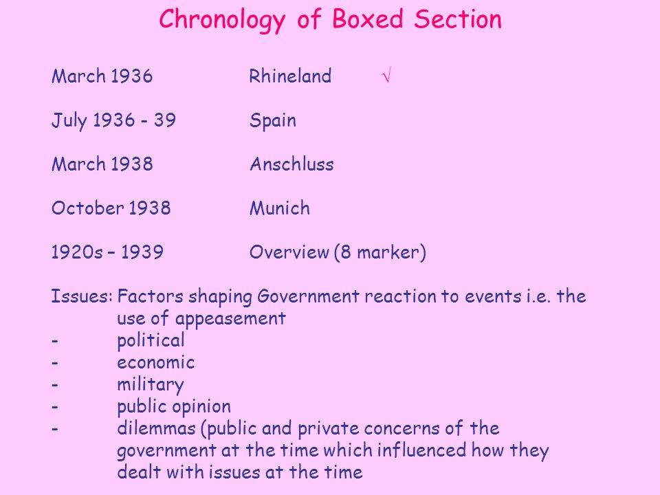 Chronology of Boxed Section March 1936Rhineland July 1936 - 39 Spain March 1938Anschluss October 1938Munich 1920s – 1939Overview (8 marker) Issues:Factors shaping Government reaction to events i.e.