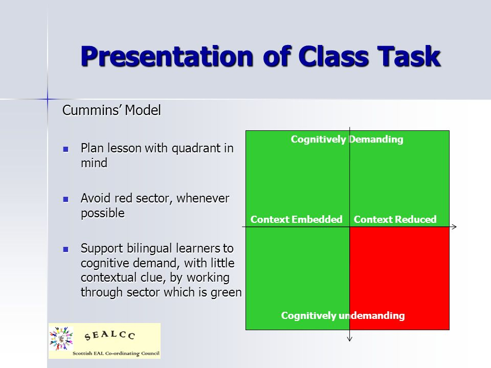 Presentation of Class Task Cummins Model Plan lesson with quadrant in mind Plan lesson with quadrant in mind Avoid red sector, whenever possible Avoid red sector, whenever possible Support bilingual learners to cognitive demand, with little contextual clue, by working through sector which is green Support bilingual learners to cognitive demand, with little contextual clue, by working through sector which is green Cognitively Demanding Context Reduced Cognitively undemanding Context Embedded