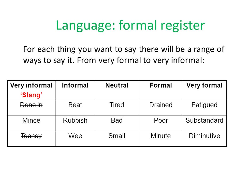 Language: formal register For each thing you want to say there will be a range of ways to say it.