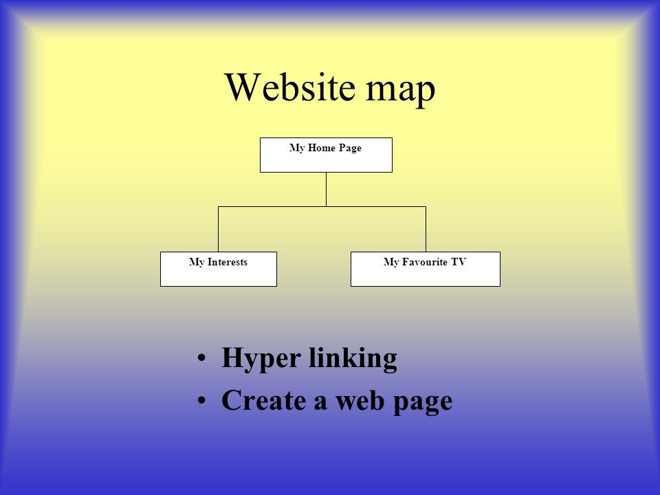 Website map Hyper linking Create a web page My Home Page My InterestsMy Favourite TV