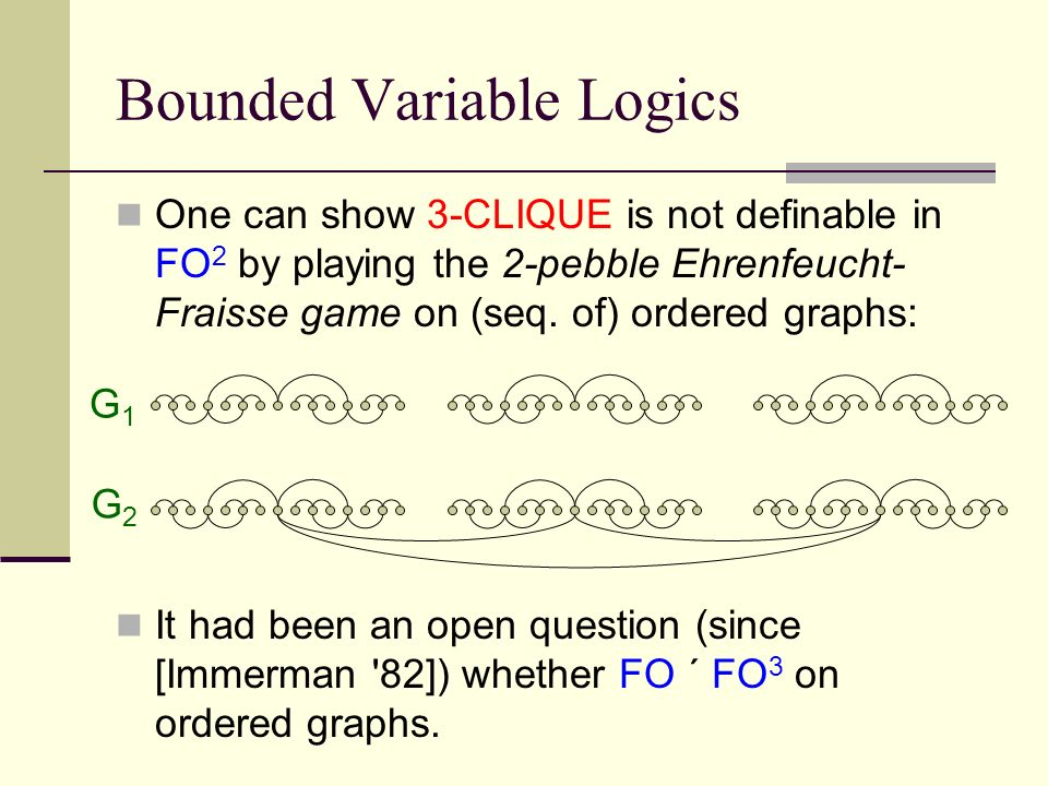 Bounded Variable Logics One can show 3-CLIQUE is not definable in FO 2 by playing the 2-pebble Ehrenfeucht- Fraisse game on (seq.