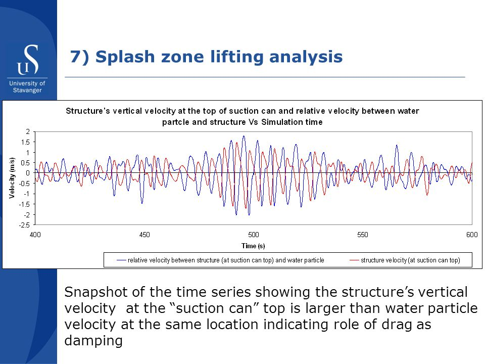 7) Splash zone lifting analysis Snapshot of the time series showing the structures vertical velocity at the suction can top is larger than water particle velocity at the same location indicating role of drag as damping