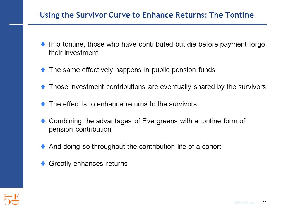 1050145L.ppt 33 Using the Survivor Curve to Enhance Returns: The Tontine In a tontine, those who have contributed but die before payment forgo their investment The same effectively happens in public pension funds Those investment contributions are eventually shared by the survivors The effect is to enhance returns to the survivors Combining the advantages of Evergreens with a tontine form of pension contribution And doing so throughout the contribution life of a cohort Greatly enhances returns
