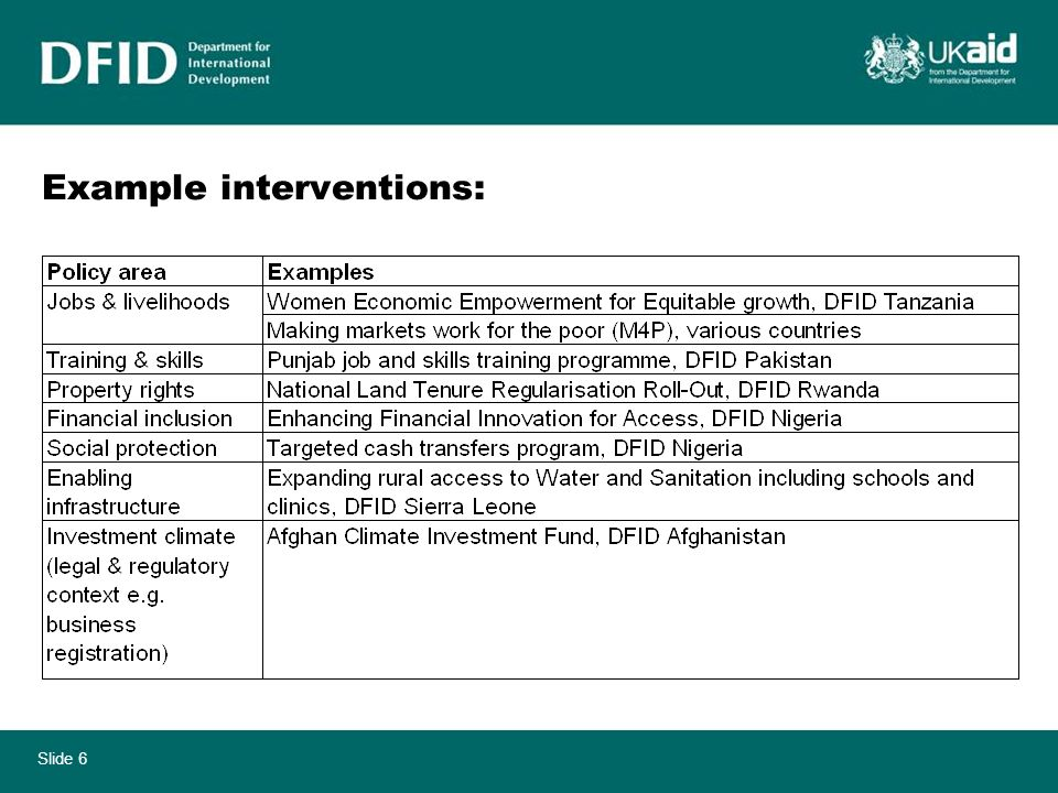 Slide 6 Example interventions:
