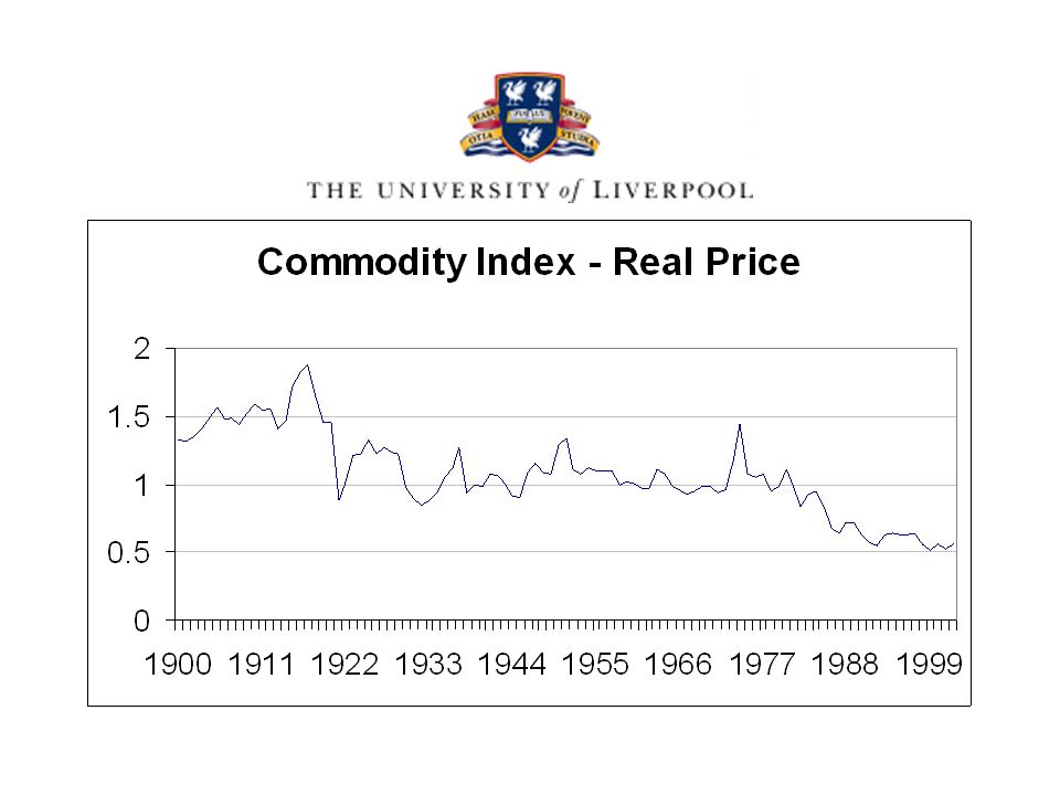 COMMODITIES IN CRISIS: PRICE COLLAPSE OF THE 1980s COMMODITIES IN CRISIS: PRICE COLLAPSE OF THE 1980s 1980s Experience versus 1970s and 1930s 1980s Experience versus 1970s and 1930s Statistical Awareness.