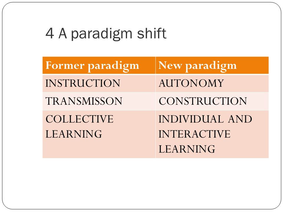 4 A paradigm shift Former paradigmNew paradigm INSTRUCTIONAUTONOMY TRANSMISSONCONSTRUCTION COLLECTIVE LEARNING INDIVIDUAL AND INTERACTIVE LEARNING