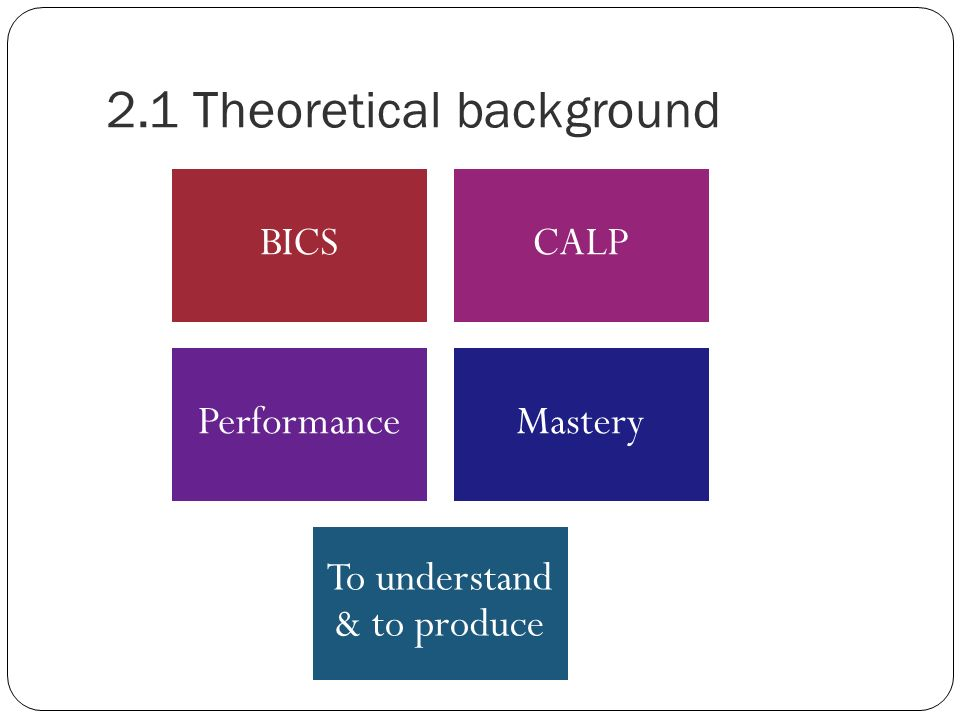 2.1 Theoretical background BICSCALP PerformanceMastery To understand & to produce