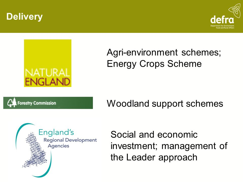 Delivery Agri-environment schemes; Energy Crops Scheme Woodland support schemes Social and economic investment; management of the Leader approach