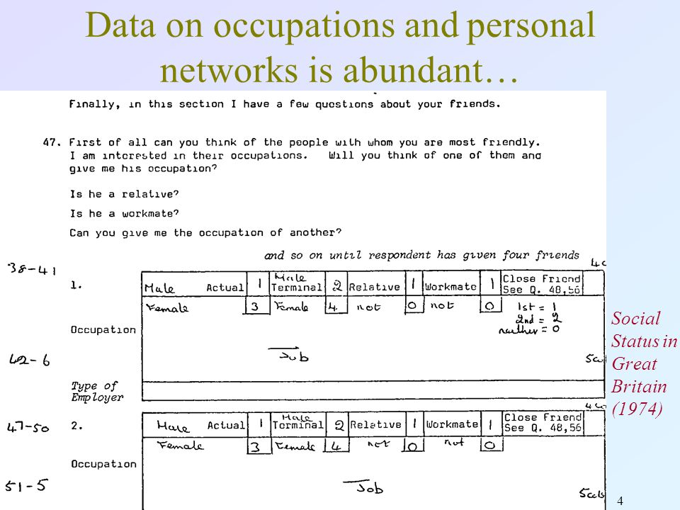 Data on occupations and personal networks is abundant… Social Status in Great Britain (1974) Lambert/Griffiths, BSA, April 20104