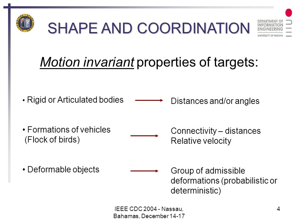IEEE CDC 2004 - Nassau, Bahamas, December 14-17 4 SHAPE AND COORDINATION Motion invariant properties of targets: Rigid or Articulated bodies Formations of vehicles (Flock of birds) Deformable objects Distances and/or angles Connectivity – distances Relative velocity Group of admissible deformations (probabilistic or deterministic)