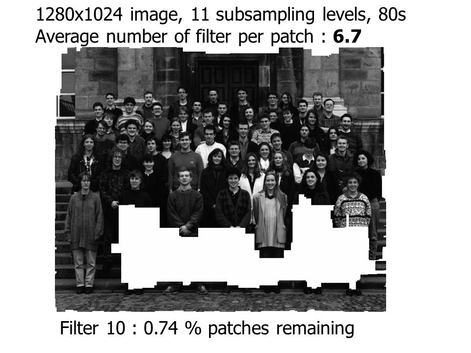 Filter 10 : 0.74 % patches remaining 1280x1024 image, 11 subsampling levels, 80s Average number of filter per patch : 6.7
