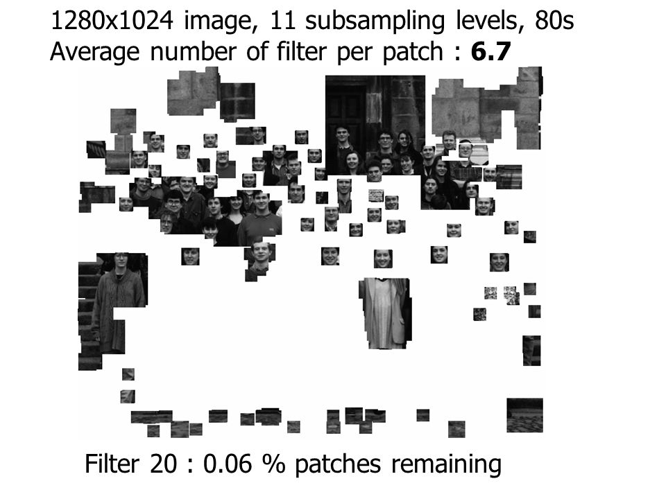 Filter 20 : 0.06 % patches remaining 1280x1024 image, 11 subsampling levels, 80s Average number of filter per patch : 6.7