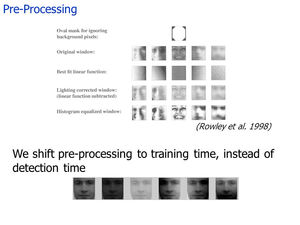 Pre-Processing We shift pre-processing to training time, instead of detection time (Rowley et al.