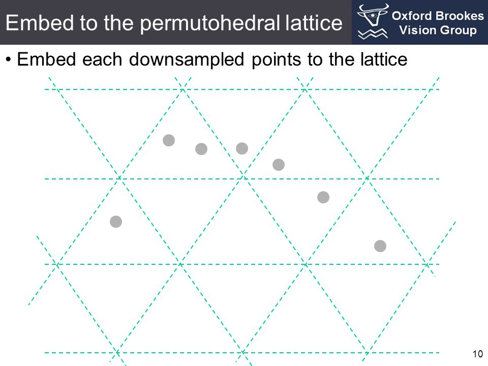 Embed to the permutohedral lattice Embed each downsampled points to the lattice 10