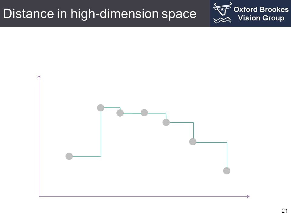 Distance in high-dimension space 21