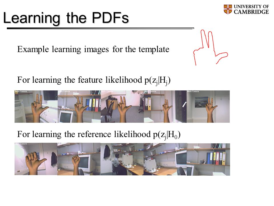 Learning the PDFs Example learning images for the template For learning the feature likelihood p(z j |H j ) For learning the reference likelihood p(z j |H 0 )
