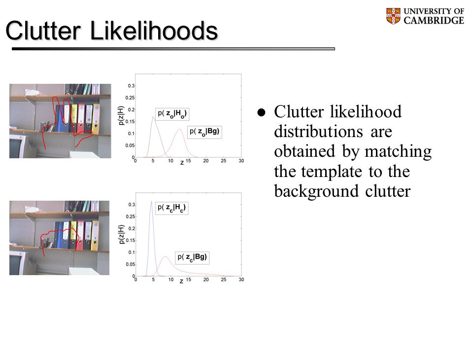Clutter Likelihoods Clutter likelihood distributions are obtained by matching the template to the background clutter