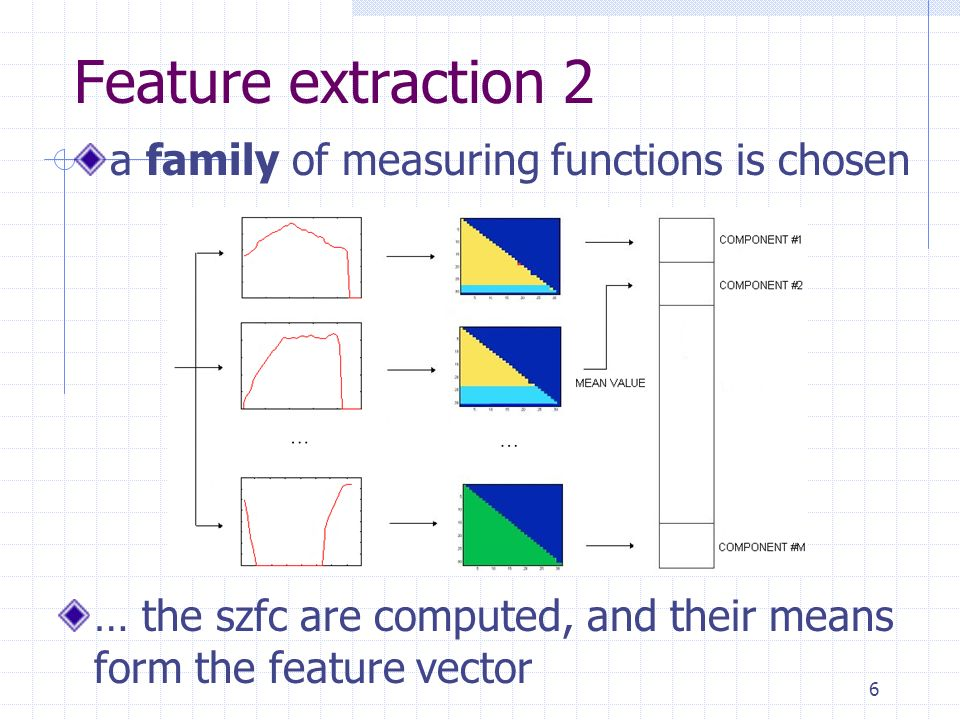 6 Feature extraction 2 a family of measuring functions is chosen … the szfc are computed, and their means form the feature vector