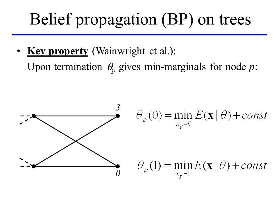 3 0 Key property (Wainwright et al.): Upon termination p gives min-marginals for node p: