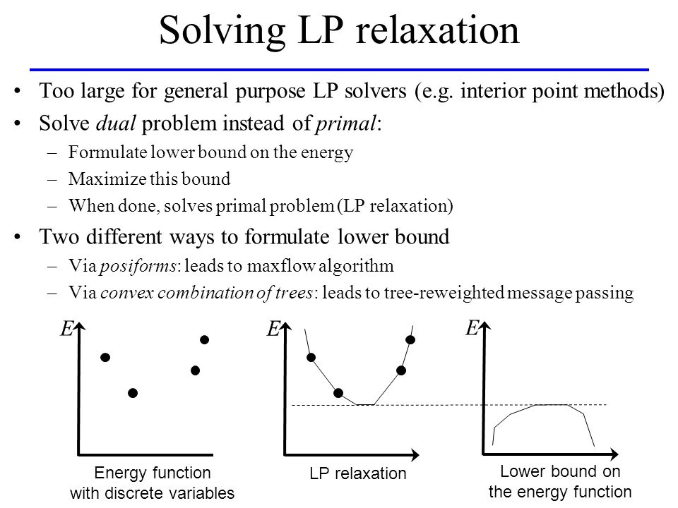 Solving LP relaxation Too large for general purpose LP solvers (e.g.