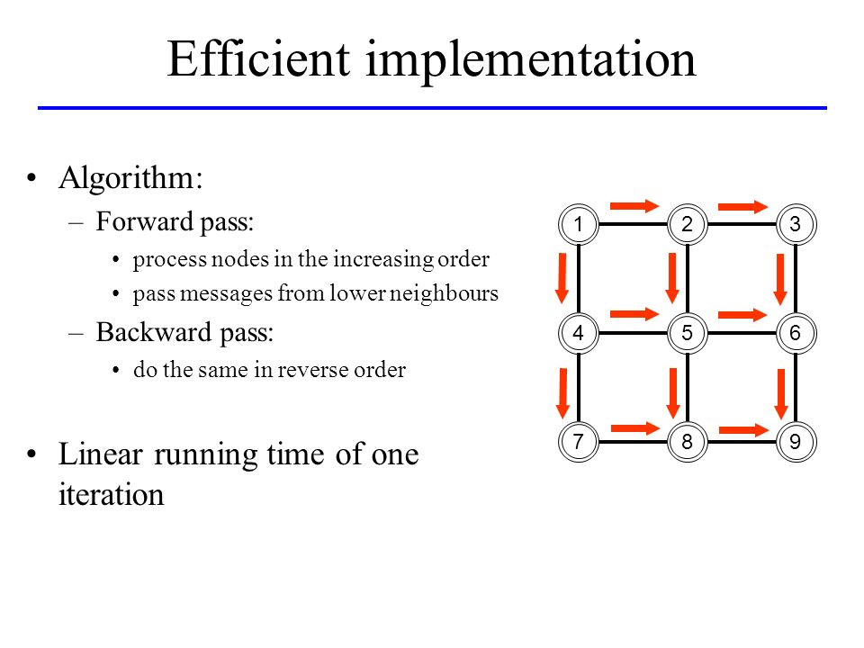 Efficient implementation 456 789 123 Algorithm: –Forward pass: process nodes in the increasing order pass messages from lower neighbours –Backward pass: do the same in reverse order Linear running time of one iteration