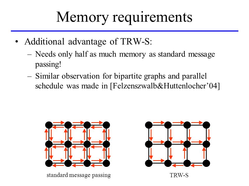 Memory requirements Additional advantage of TRW-S: –Needs only half as much memory as standard message passing.