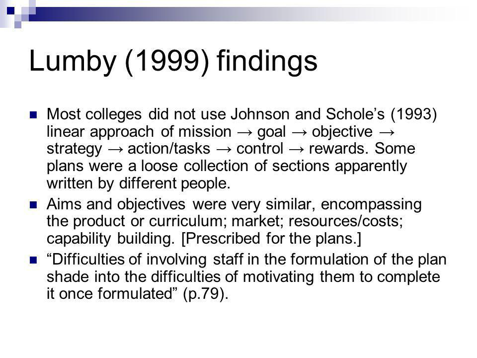 Lumby (1999) findings Most colleges did not use Johnson and Scholes (1993) linear approach of mission goal objective strategy action/tasks control rewards.