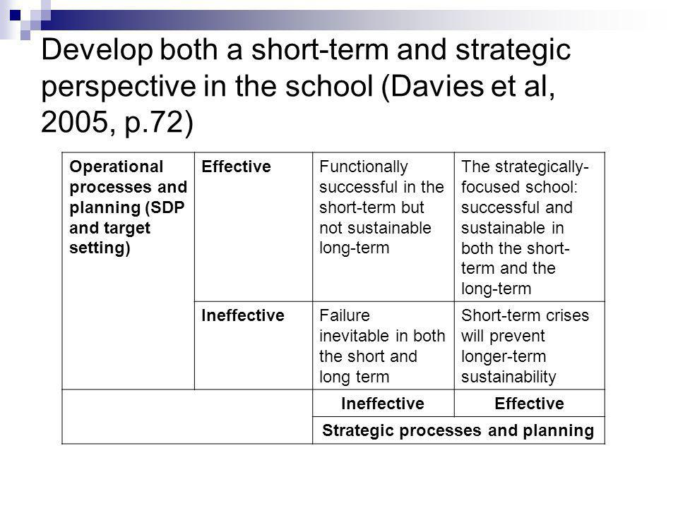Develop both a short-term and strategic perspective in the school (Davies et al, 2005, p.72) Operational processes and planning (SDP and target setting) EffectiveFunctionally successful in the short-term but not sustainable long-term The strategically- focused school: successful and sustainable in both the short- term and the long-term IneffectiveFailure inevitable in both the short and long term Short-term crises will prevent longer-term sustainability IneffectiveEffective Strategic processes and planning