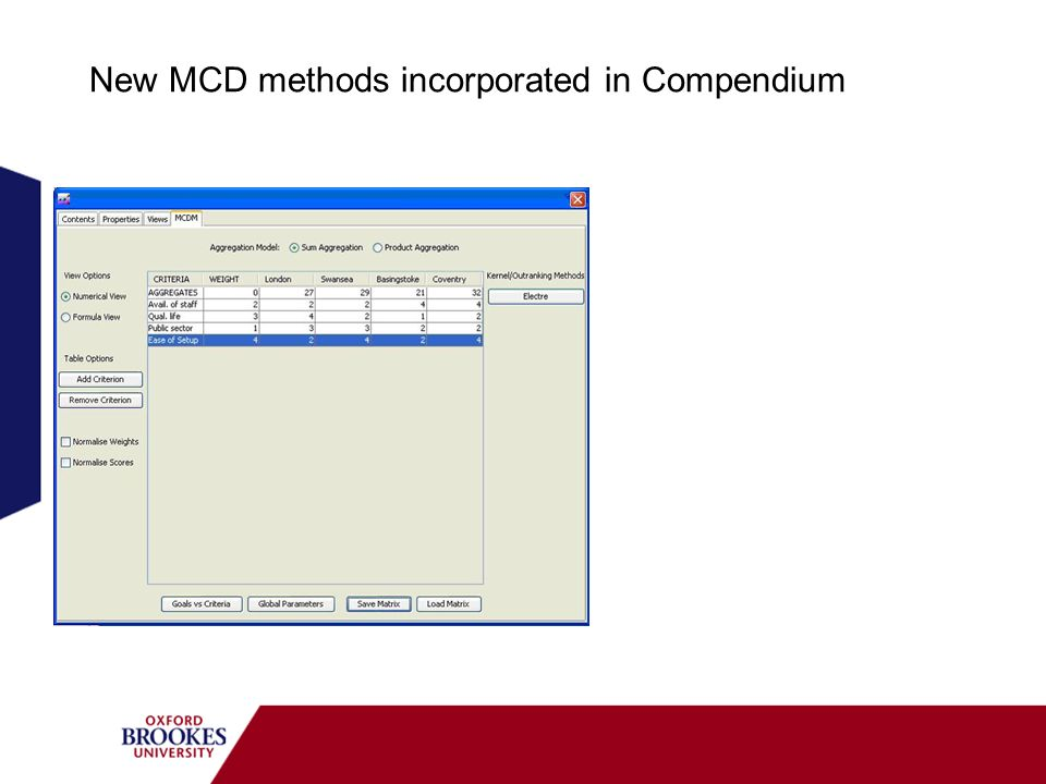 New MCD methods incorporated in Compendium