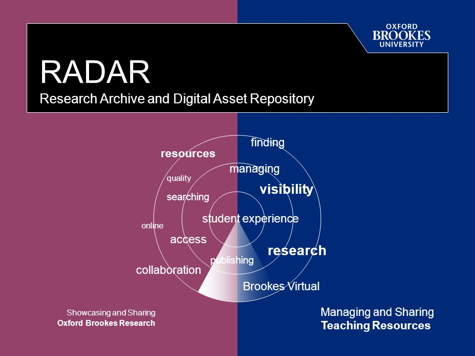 Directorate of Learning Resources RADAR Research Archive and Digital Asset Repository resources searching quality visibility student experience research managing access publishing Brookes Virtual collaboration online finding Showcasing and Sharing Oxford Brookes Research Managing and Sharing Teaching Resources