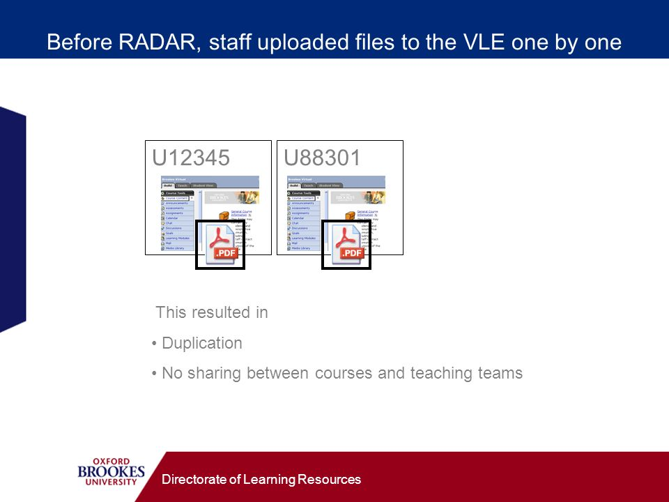 Directorate of Learning Resources U88301U12345 B efore RADAR, staff uploaded files to the VLE one by one This resulted in Duplication No sharing between courses and teaching teams