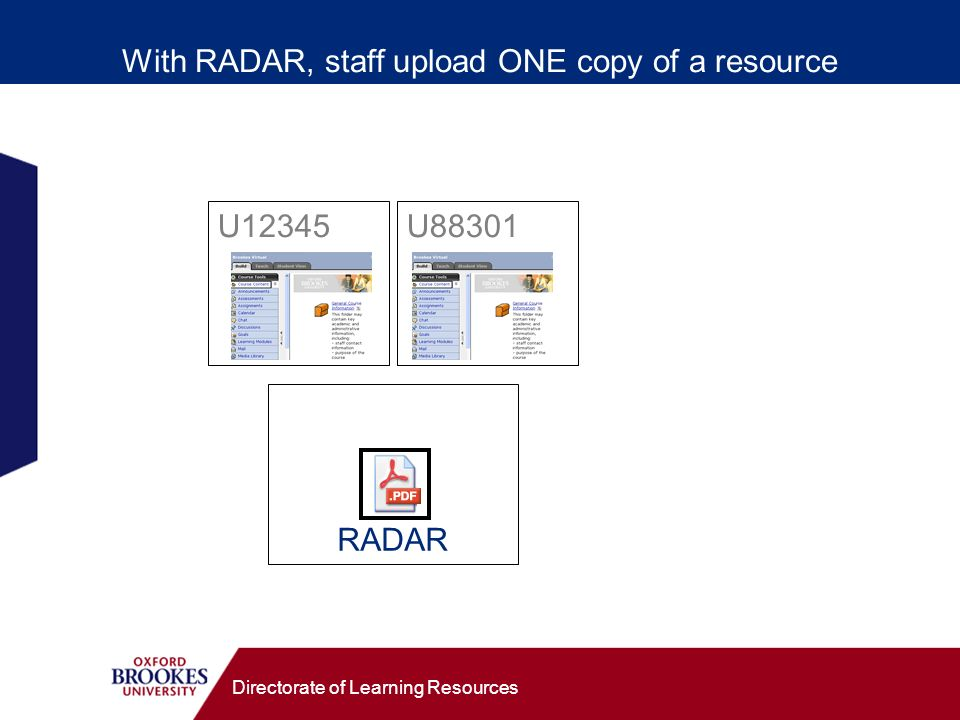 Directorate of Learning Resources U12345U88301 RADAR With RADAR, staff upload ONE copy of a resource