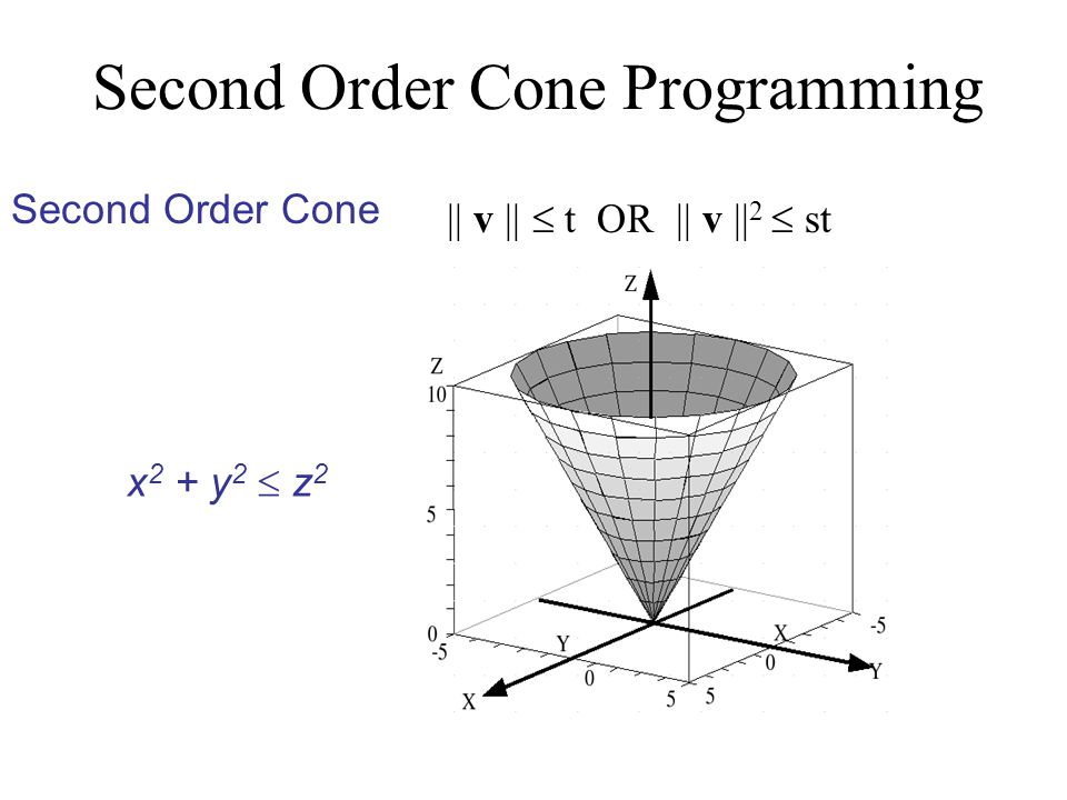 Second Order Cone Programming Second Order Cone || v || t OR || v || 2 st x 2 + y 2 z 2