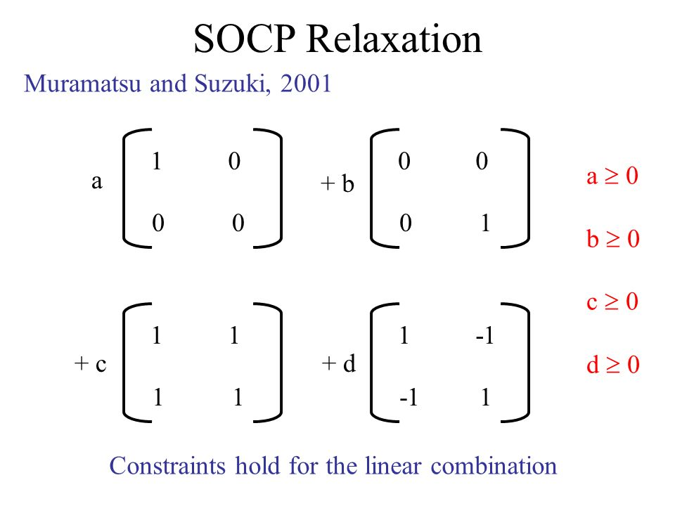 SOCP Relaxation Muramatsu and Suzuki, 2001 10 00 00 01 11 11 1 1 a + b + c+ d a 0 b 0 c 0 d 0 Constraints hold for the linear combination