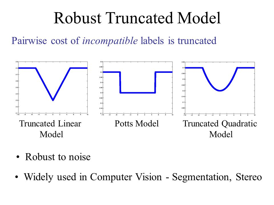 Robust Truncated Model Pairwise cost of incompatible labels is truncated Potts ModelTruncated Linear Model Truncated Quadratic Model Robust to noise Widely used in Computer Vision - Segmentation, Stereo