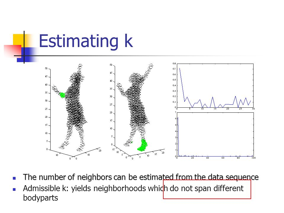 Estimating k The number of neighbors can be estimated from the data sequence The number of neighbors can be estimated from the data sequence Admissible k: yields neighborhoods which do not span different bodyparts