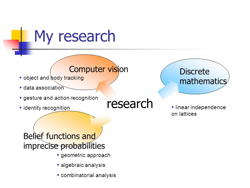My research research Discrete mathematics linear independence on lattices Belief functions and imprecise probabilities geometric approach algebraic analysis combinatorial analysis Computer vision object and body tracking data association gesture and action recognition identity recognition