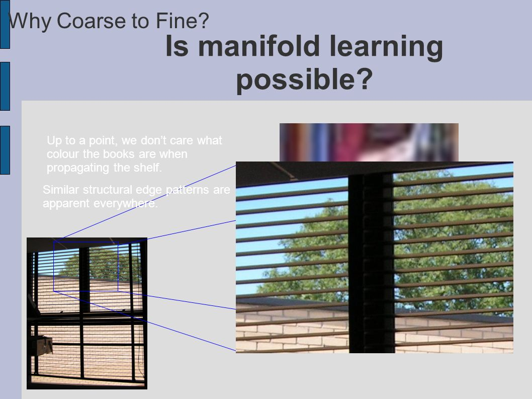 Is manifold learning possible.