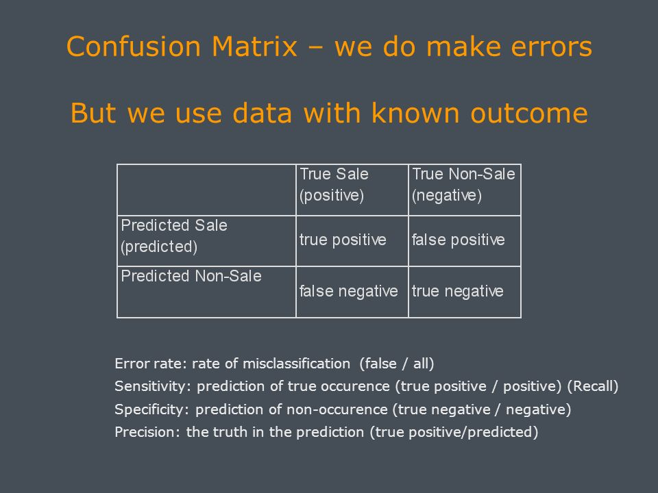 Confusion Matrix – we do make errors Error rate: rate of misclassification (false / all) Sensitivity: prediction of true occurence (true positive / positive) (Recall) Specificity: prediction of non-occurence (true negative / negative) Precision: the truth in the prediction (true positive/predicted) But we use data with known outcome