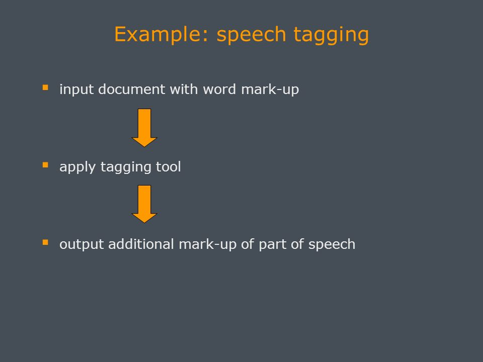 Example: speech tagging input document with word mark-up apply tagging tool output additional mark-up of part of speech