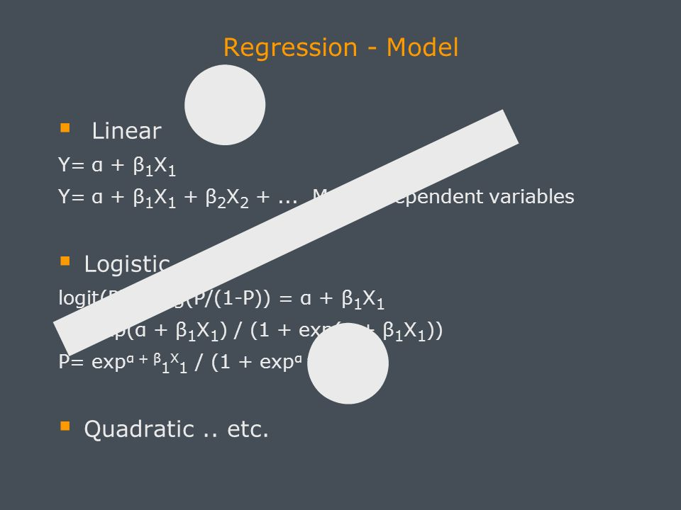 Regression - Model Linear Y= α + β 1 X 1 Y= α + β 1 X 1 + β 2 X 2 +...