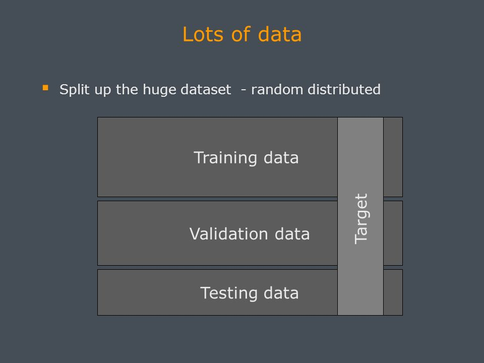 Lots of data Split up the huge dataset - random distributed Training data Validation data Testing data Target