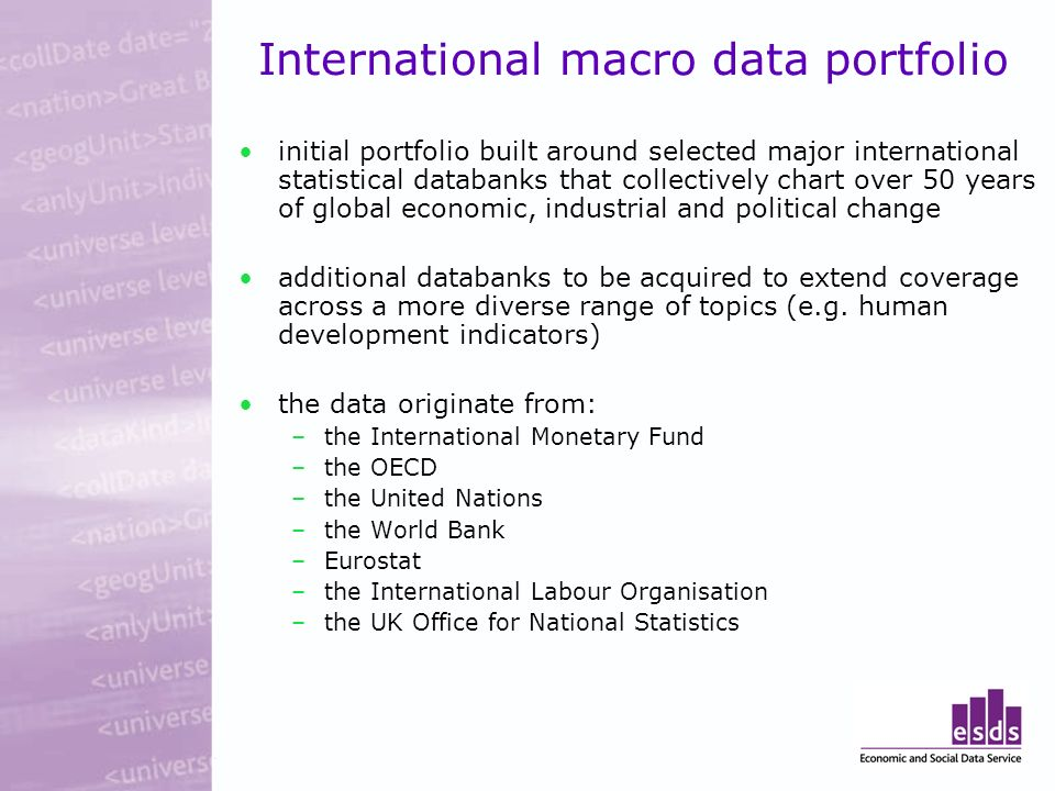International macro data portfolio initial portfolio built around selected major international statistical databanks that collectively chart over 50 years of global economic, industrial and political change additional databanks to be acquired to extend coverage across a more diverse range of topics (e.g.
