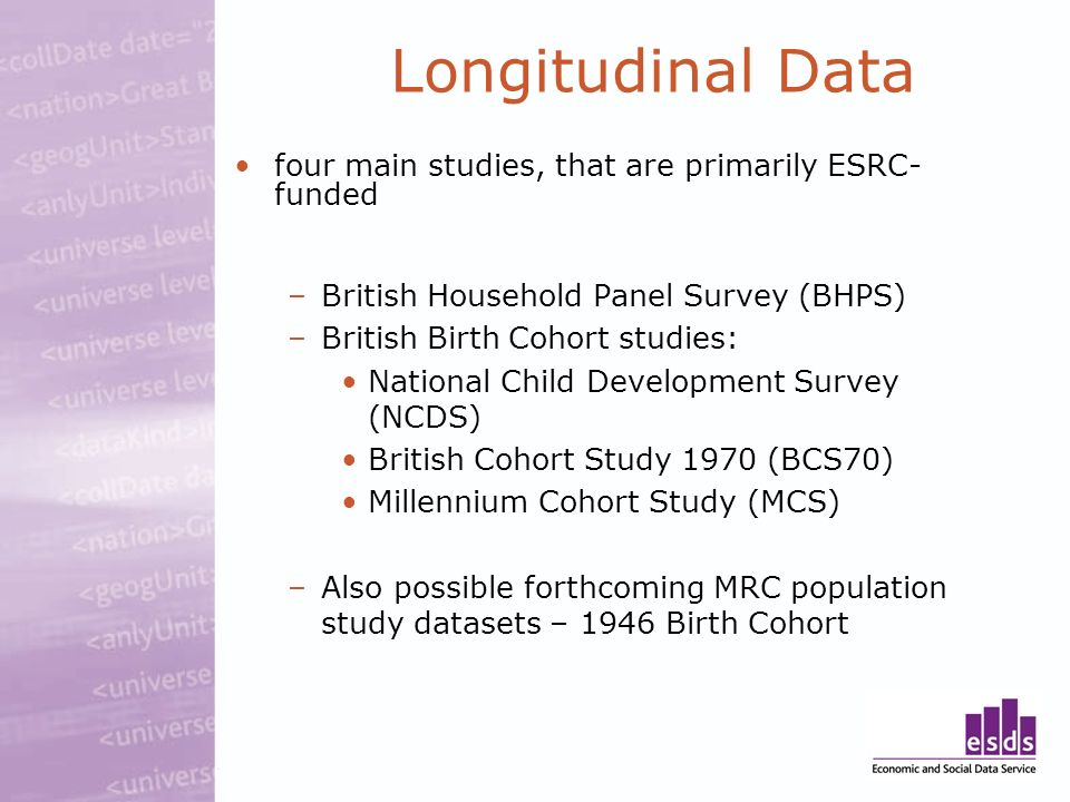 Longitudinal Data four main studies, that are primarily ESRC- funded –British Household Panel Survey (BHPS) –British Birth Cohort studies: National Child Development Survey (NCDS) British Cohort Study 1970 (BCS70) Millennium Cohort Study (MCS) –Also possible forthcoming MRC population study datasets – 1946 Birth Cohort