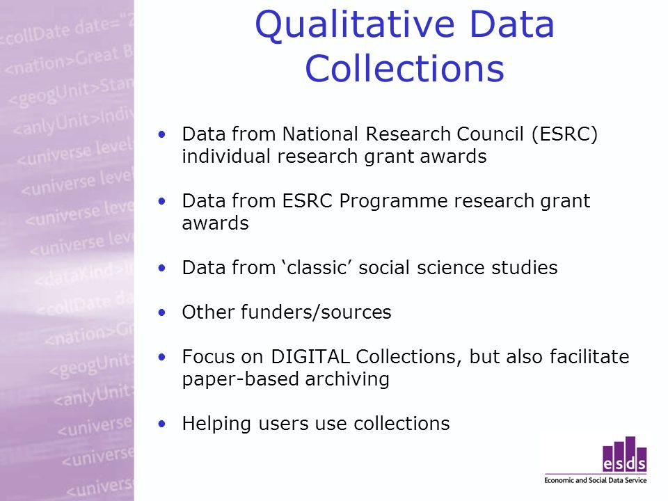 Qualitative Data Collections Data from National Research Council (ESRC) individual research grant awards Data from ESRC Programme research grant awards Data from classic social science studies Other funders/sources Focus on DIGITAL Collections, but also facilitate paper-based archiving Helping users use collections